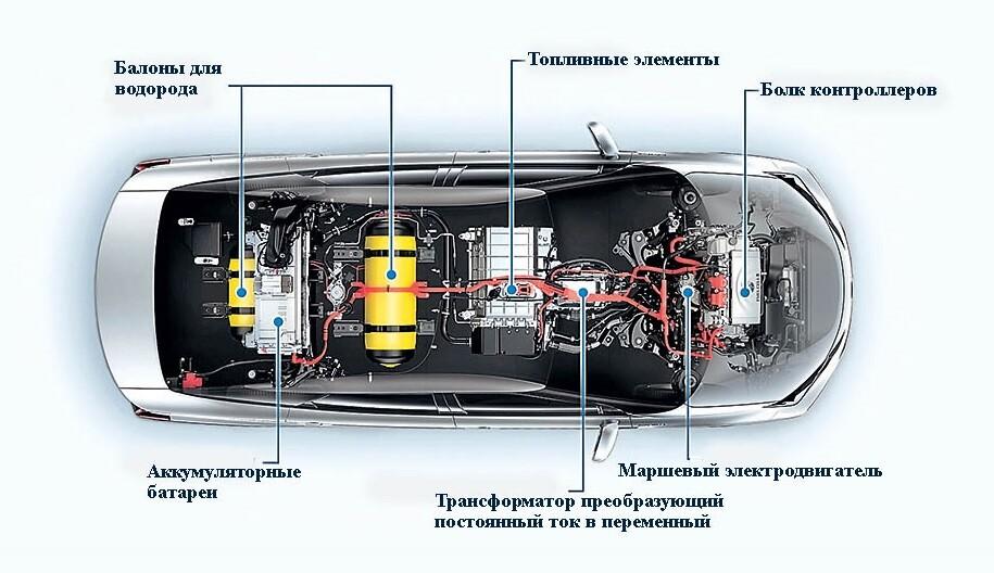 Схема установки Toyota Mirai